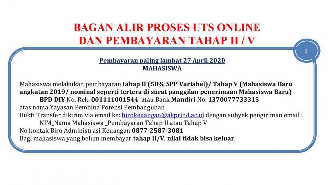 Bagan Alir Proses UTS Online dan Pembayaran Tahap II/V